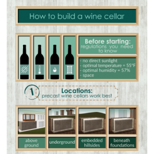 How To Build A Wine Cellar Wine And Spirits